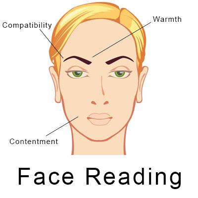 चेहरा पढ़ना