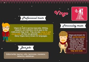 best jobs with zodiac signs